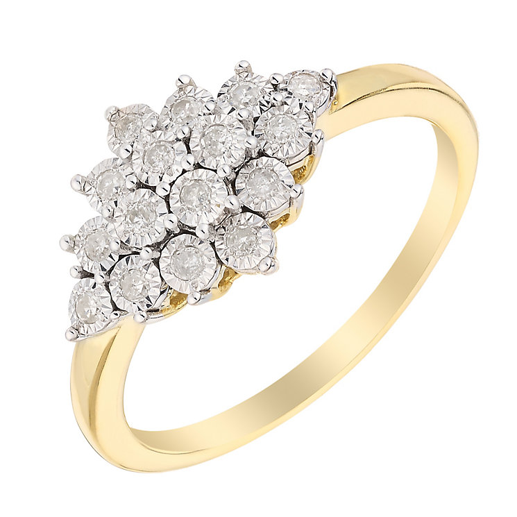 Written on Wednesday, 29th June by Sarah Ringham Categories: Blog, Special Offers. terpiderca.ga rings from the trusted and leading terpiderca.ga High Street stores are available to buy online through Rings.